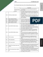 Bizhub C450_service Manual