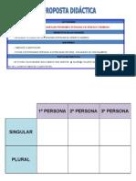 TABLA CLASIFICAR PRONOMBRES EN XÉNERO E NÚMERO