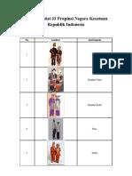 Pakaian Adat 33 Propinsi Negara Kesatuan Republik Indonesia
