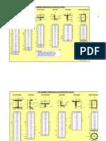 AISC (Mm) Properties