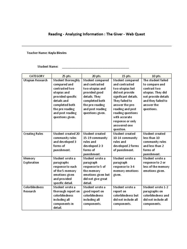 Utopia essay rubric argumentative essay topics holocaust
