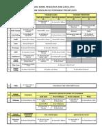 Senarai Nama Pengurus & Jurulatih 2009