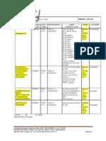 Plano Anual de Treinamento -2012