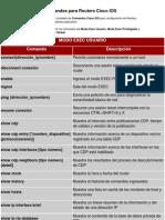 Listado de Comandos Para Routers Cisco