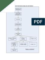 Diagram+Preparasi+Analisa+Batubara