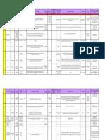 0 Evidenta Proiecte UO (4)