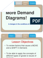 1.3 Shifts in Demand