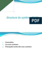 Structure du système EWSD
