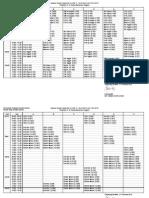 Jadwal Kebendaharaan Genap 2011-2012