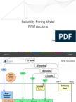 RPM Auctions