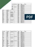 eEdge Database