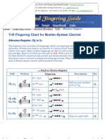 Clarinet_Altissimo Register - Trill Fingering Chart for Boehm-System Clarinet - The Woodwind Fingering Guide