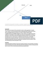 Erläuterungen UFS-Entscheidung