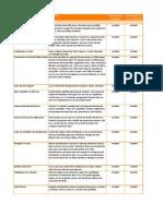 Share Point Version Feature Comparison