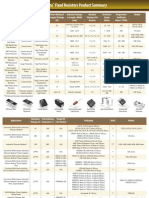 Bourns Fixed Resistors Selection Guide