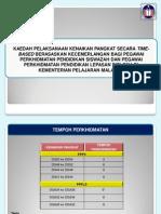 KENAIKAN PANGKAT KPM SECARA TIME-BASE