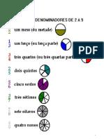 APOSTILA DE FRAÇÕES - COMPLETA