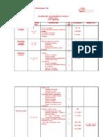 planificaresociologiemodificata[1]