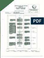 Manual de Procesos y Procedimientos Facturacion