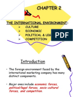 CHAPTER2 the International Environment