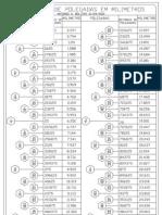 tabela de converçao de unidades