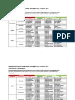 Jadwal Pembekalan Kknm PPMD Integratif Unpad Juli-Agustus 2012 Definitif
