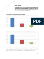 Resumen General Result ados Encuesta Binominal