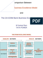 TBEM CII Exim Bank Award Comparison