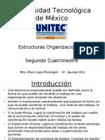 UNITEC- 1 . Estructuras Organizacionales.doc