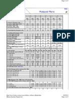 Bsnl Postpaid Plan
