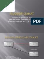 TASHARRUF AMIL ZAKAT