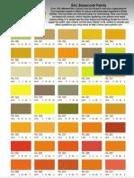 Zero RAL Colour Chart