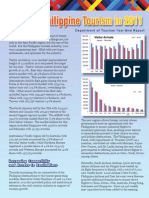 DOT Year-End Report 2011