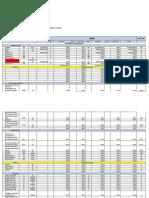 Controle de requisiçoes BEIRA10.04.12