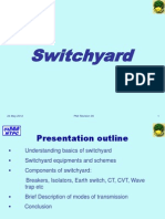 SWYD Fundamental
