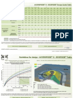 ACCROPODE™ II_Design _Table_2012