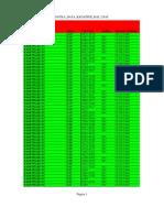 Dotka Data Kadaster Online Raf Usaf 0