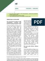 Hipo Fondi Finansu Tirgus Parskats 21 05 2012