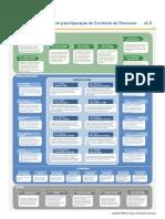 Framework Escritorio de Processos