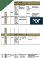 Planeacion Multigrado 3er Ciclo Ene-fe 2012