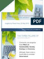 Paola Fiore SDA Bocconi Presentation 22-05-2012