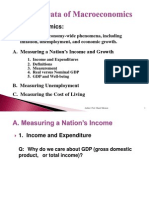 Economics For Managers Chapter 23 and GDP