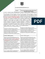 Cuadro Comparativo Modificaciones Aceptadas Articulado (1)