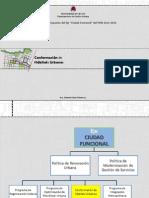 Presentacion Habitats Urbanos