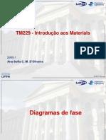 TM229 Diagramas de fase (2009)