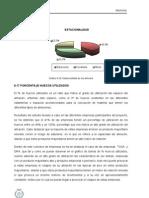 Analisis Situacional en La Gestion de Almacenes