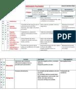 CLASIFICACIÓN DE LAS ENFERMEDADES PULPARES imprimir