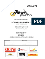 Ronda Result 2012 Stage 1