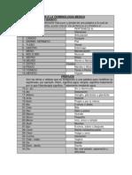Introduccion a La Terminologia Medica General...,,,