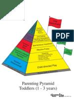 Toddler Program Pyramid